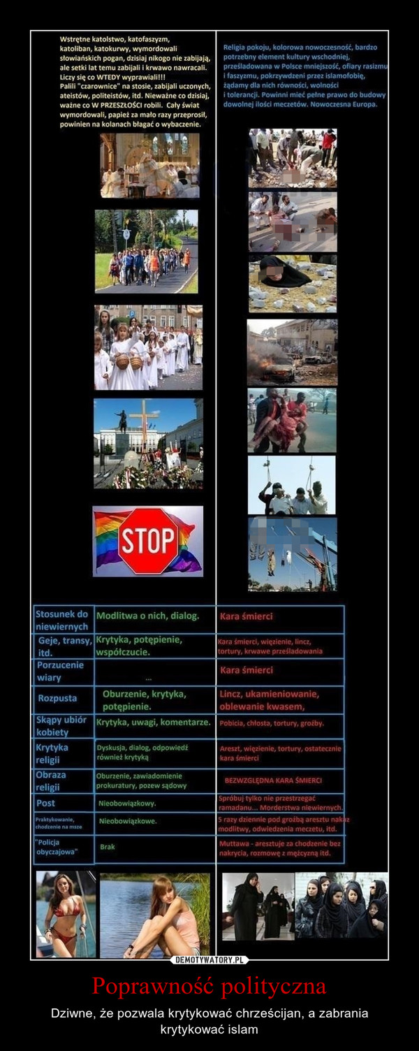 Poprawność polityczna – Dziwne, że pozwala krytykować chrześcijan, a zabrania krytykować islam