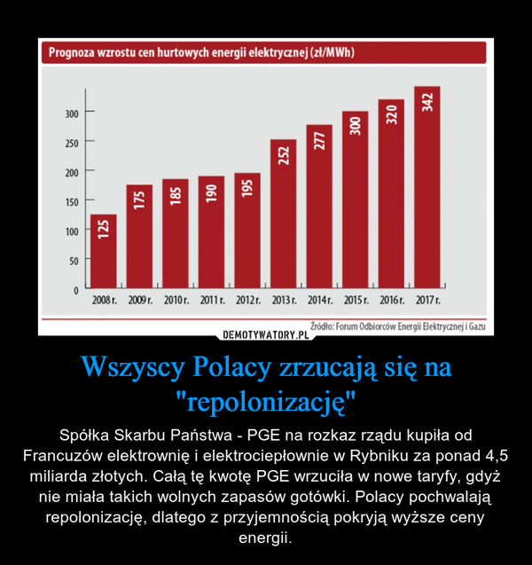 """Wszyscy Polacy zrzucają się na """"repolonizację"""" – Spółka Skarbu Państwa - PGE na rozkaz rządu kupiła od Francuzów elektrownię i elektrociepłownie w Rybniku za ponad 4,5 miliarda złotych. Całą tę kwotę PGE wrzuciła w nowe taryfy, gdyż nie miała takich wolnych zapasów gotówki. Polacy pochwalają repolonizację, dlatego z przyjemnością pokryją wyższe ceny energii."""